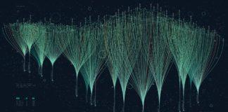 Wie Blockchain und KI zum Internet der kollektiven Intelligenz konvergieren
